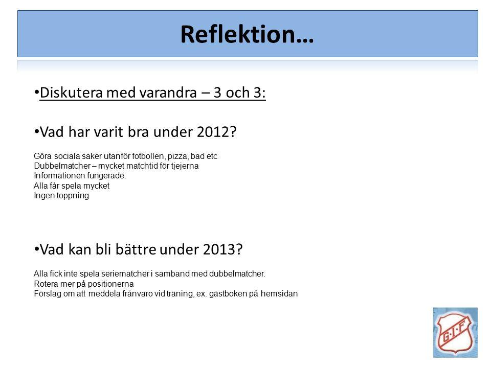 Vision/Målsättning Diskutera med varandra – 3 och 3: Vad har varit bra under 2012? Göra sociala saker utanför fotbollen, pizza, bad etc Dubbelmatcher