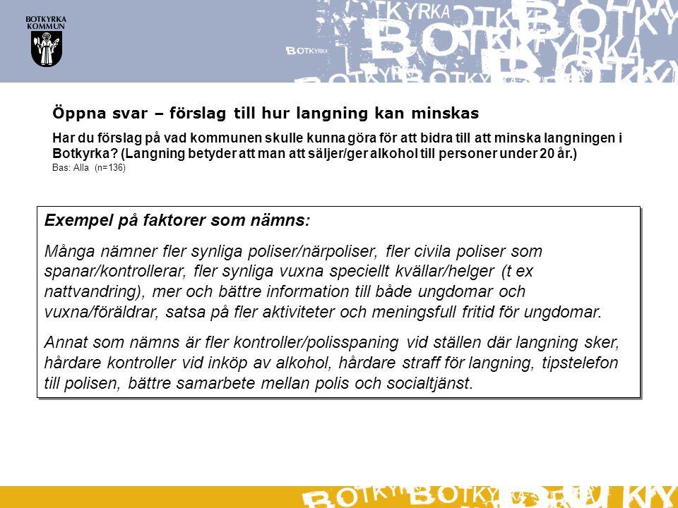 Öppna svar – förslag till hur langning kan minskas Har du förslag på vad kommunen skulle kunna göra för att bidra till att minska langningen i Botkyrka.
