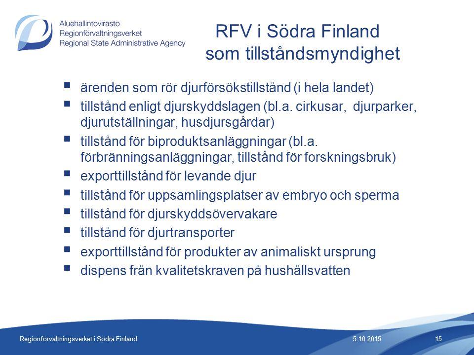 Regionförvaltningsverket i Södra Finland  ärenden som rör djurförsökstillstånd (i hela landet)  tillstånd enligt djurskyddslagen (bl.a.