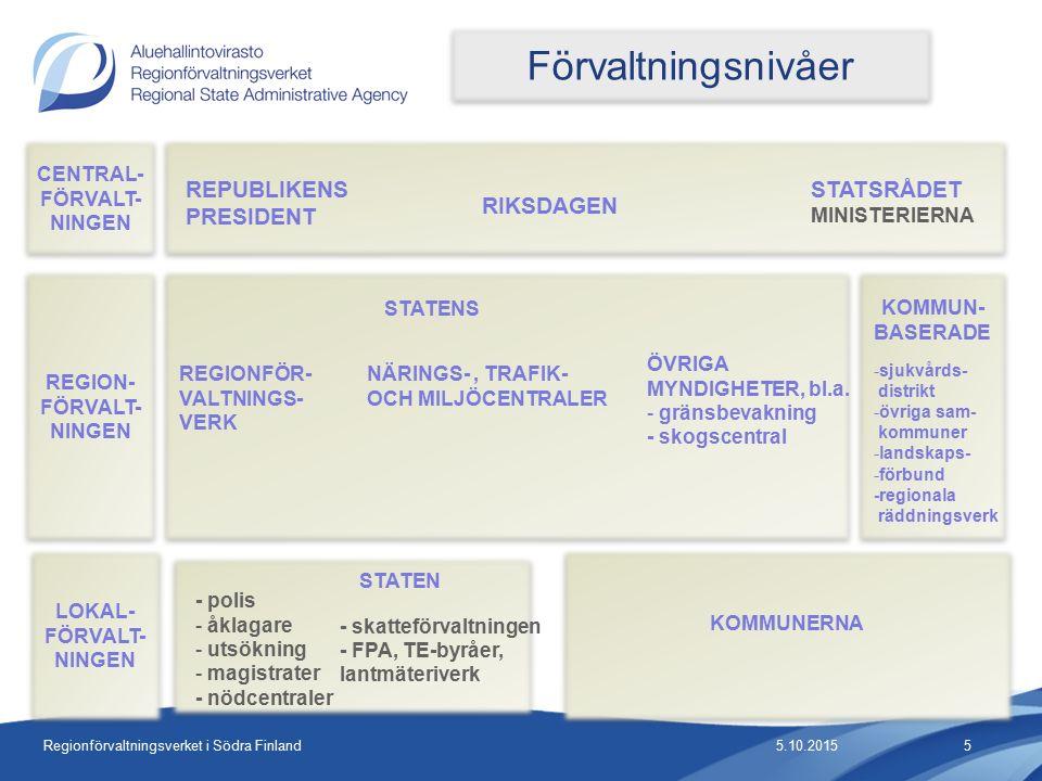Regionförvaltningsverket i Södra Finland  indrivningstillstånd (hela landet)  tillstånd för pantlånerörelser (hela landet)  undersökningstillstånd före möjlig inlösning (av fast egendom)  undantag för skyddsrum (befrielse från skyldigheten att bygga skyddsrum)  miljötillstånd –ärenden enligt vattenlagen (tillstånd, ersättningar, förvaltningstvång) –ärenden enligt miljöskyddslagen (tillstånd, ersättningar, anmälningar om försöksverksamhet) RFV i Södra Finland som tillståndsmyndighet 5.10.201516