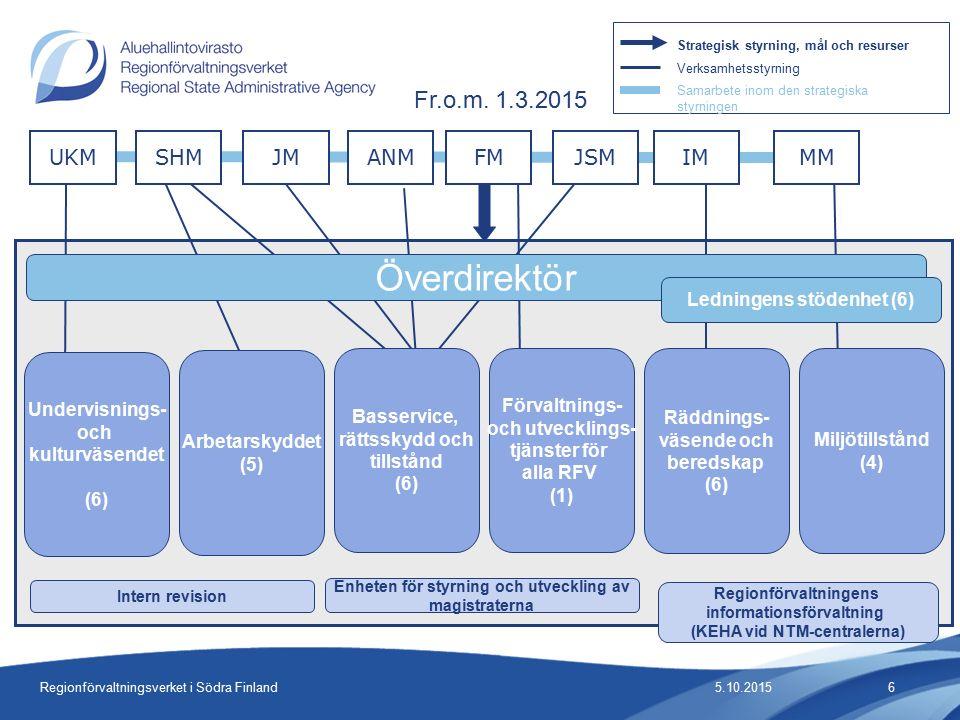 Regionförvaltningsverket i Södra Finland  utvecklande av beredskapen inom räddningsväsendet och den inre säkerheten  koordinering av beredskapen inför undantagsförhållanden Räddningsväsendet och beredskapen 5.10.201527