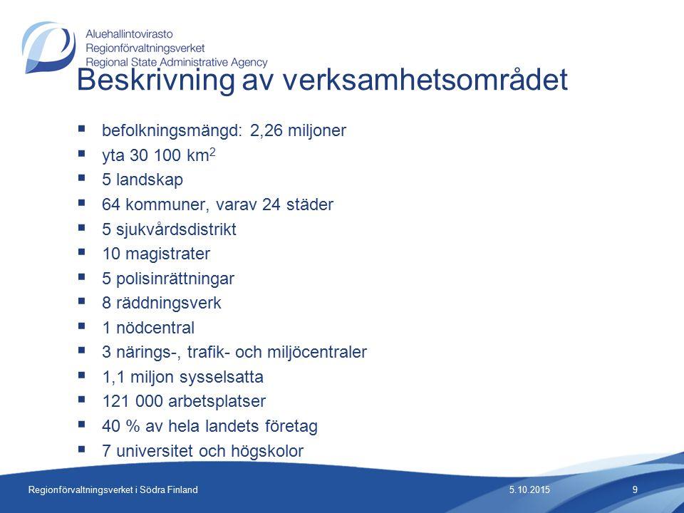 Regionförvaltningsverket i Södra Finland  befolkningsmängd: 2,26 miljoner  yta 30 100 km 2  5 landskap  64 kommuner, varav 24 städer  5 sjukvårdsdistrikt  10 magistrater  5 polisinrättningar  8 räddningsverk  1 nödcentral  3 närings-, trafik- och miljöcentraler  1,1 miljon sysselsatta  121 000 arbetsplatser  40 % av hela landets företag  7 universitet och högskolor Beskrivning av verksamhetsområdet 5.10.20159