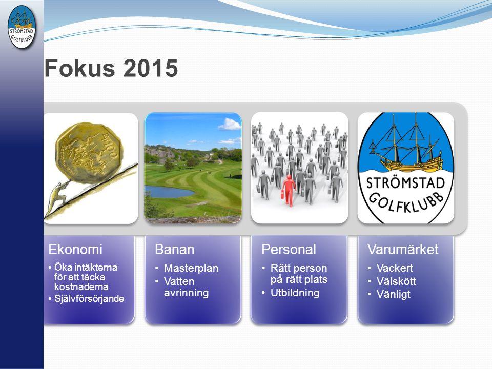 Fokus 2015 Ekonomi Öka intäkterna för att täcka kostnaderna Självförsörjande Banan Masterplan Vatten avrinning Personal Rätt person på rätt plats Utbi
