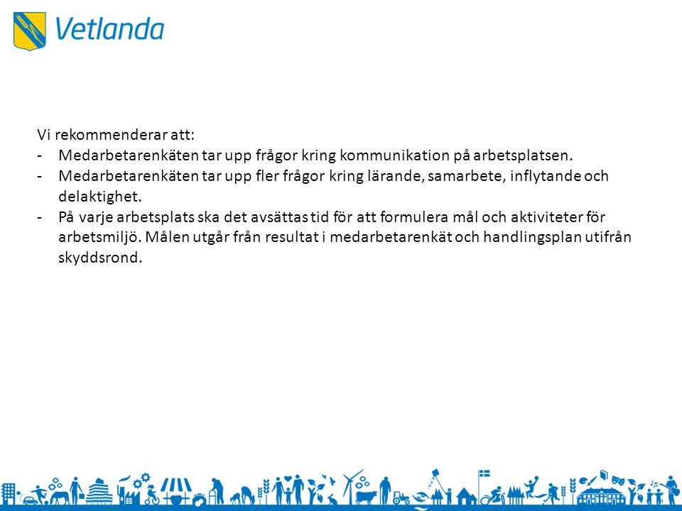 Vi rekommenderar att: -Medarbetarenkäten tar upp frågor kring kommunikation på arbetsplatsen.