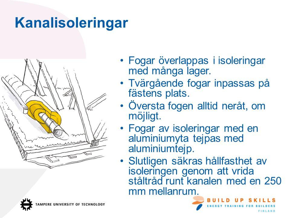 Kanalisoleringar Fogar överlappas i isoleringar med många lager.