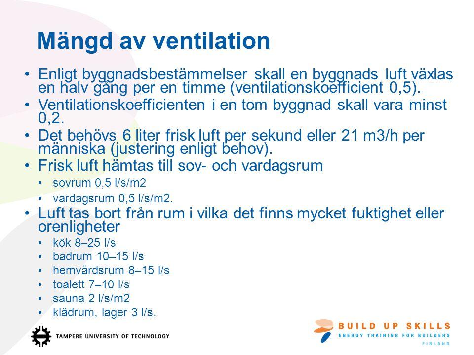 Enligt byggnadsbestämmelser skall en byggnads luft växlas en halv gång per en timme (ventilationskoefficient 0,5).
