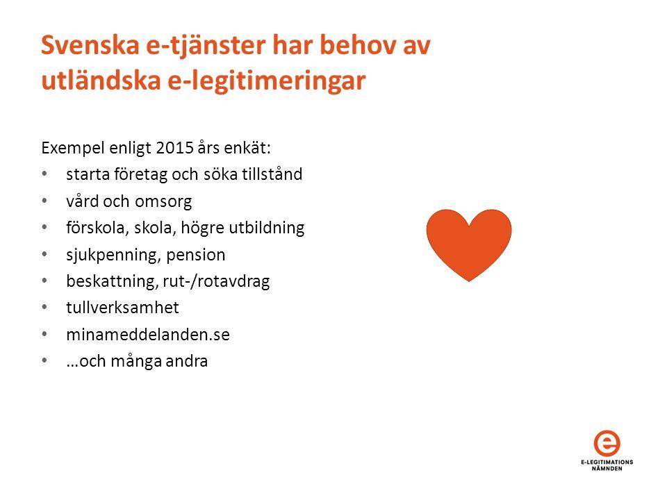 Svenska e-tjänster har behov av utländska e-legitimeringar Exempel enligt 2015 års enkät: starta företag och söka tillstånd vård och omsorg förskola, skola, högre utbildning sjukpenning, pension beskattning, rut-/rotavdrag tullverksamhet minameddelanden.se …och många andra