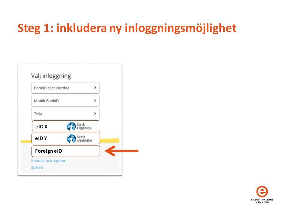Steg 1: inkludera ny inloggningsmöjlighet eID X g 1 eID Y Foreign eID