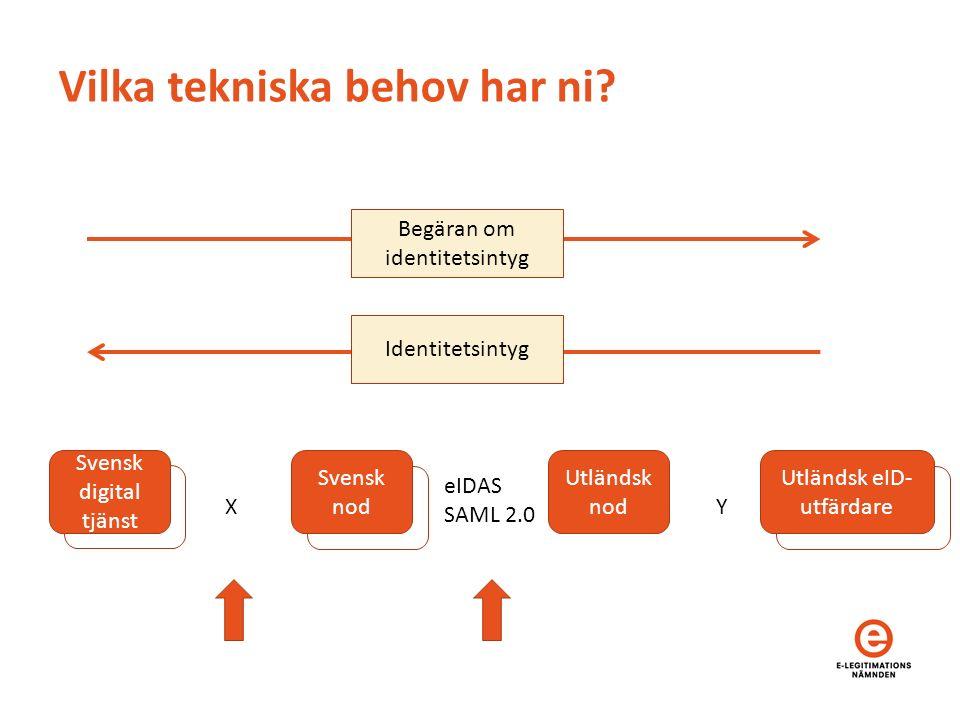 Norsk e-legutfärdare Svensk landsnod Svensk landsnod Vilka tekniska behov har ni? Svensk digital tjänst Svensk nod Utländsk nod Utländsk eID- utfärdar