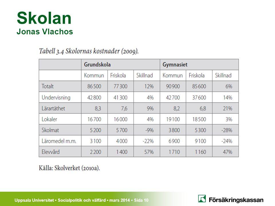 Uppsala Universitet Socialpolitik och välfärd mars 2014 Sida 10 Skolan Jonas Vlachos