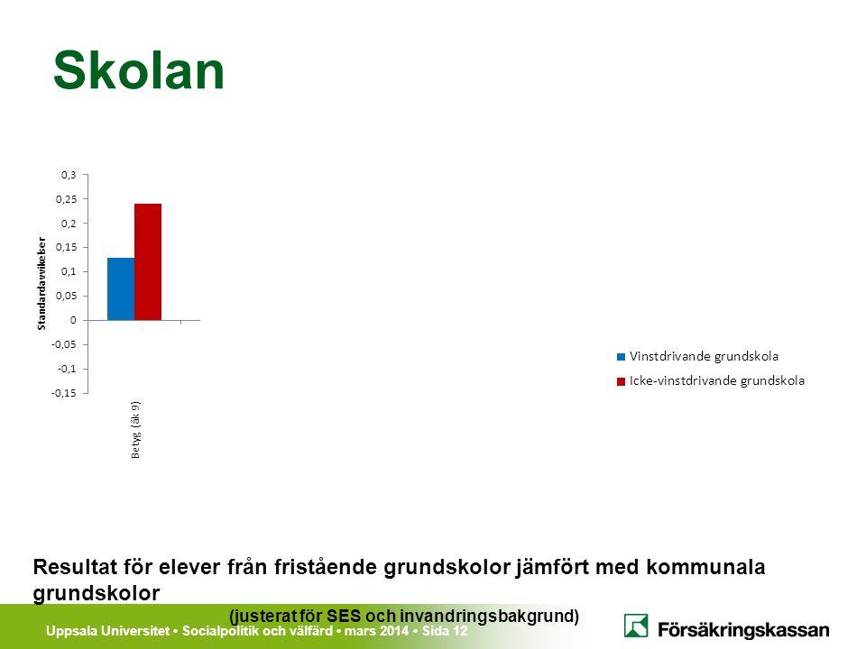 Uppsala Universitet Socialpolitik och välfärd mars 2014 Sida 12 Resultat för elever från fristående grundskolor jämfört med kommunala grundskolor (jus