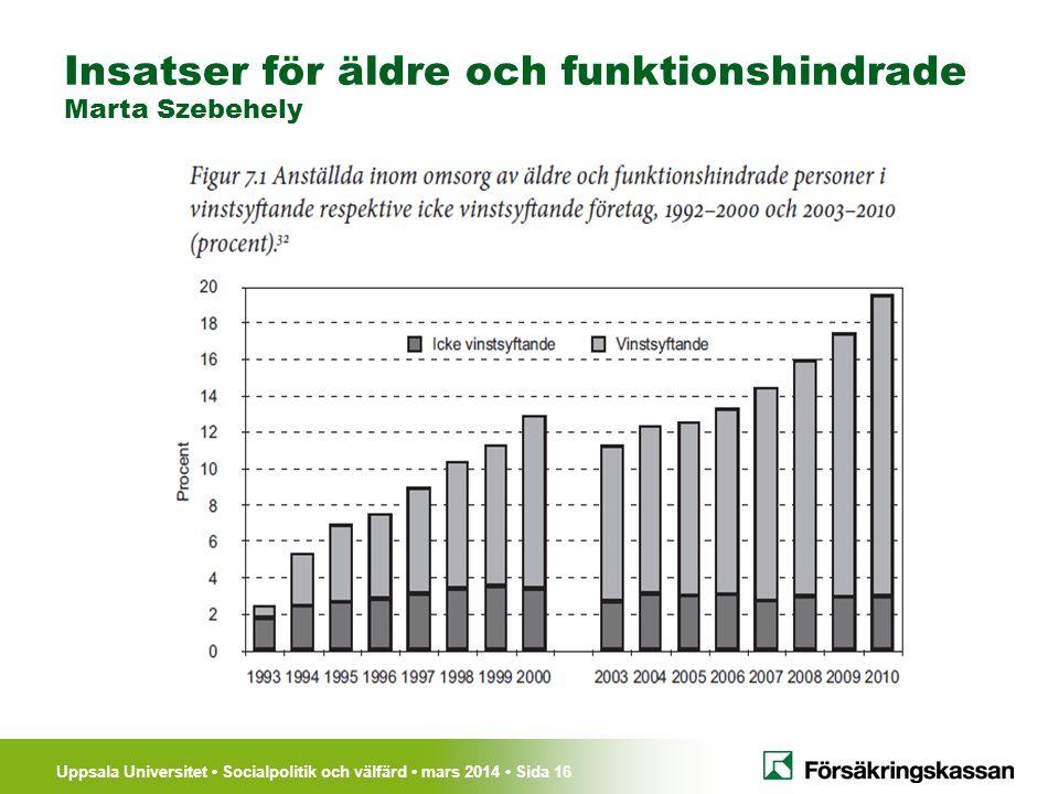 Uppsala Universitet Socialpolitik och välfärd mars 2014 Sida 16 Insatser för äldre och funktionshindrade Marta Szebehely