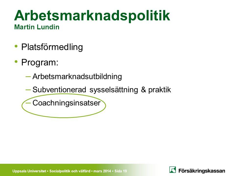 Uppsala Universitet Socialpolitik och välfärd mars 2014 Sida 19 Arbetsmarknadspolitik Martin Lundin Platsförmedling Program: – Arbetsmarknadsutbildnin
