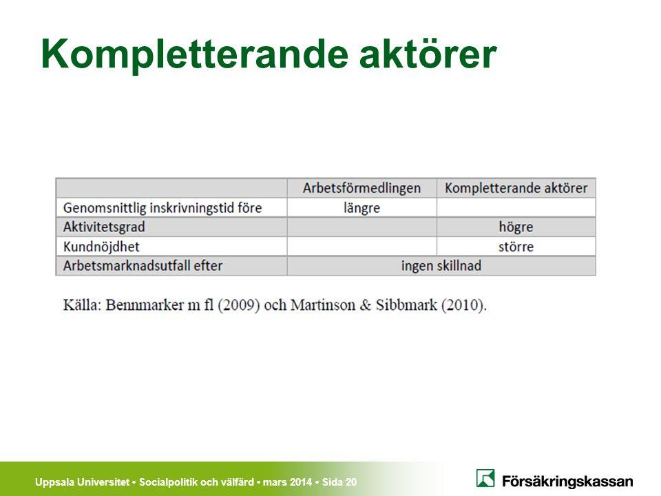Uppsala Universitet Socialpolitik och välfärd mars 2014 Sida 20 Kompletterande aktörer