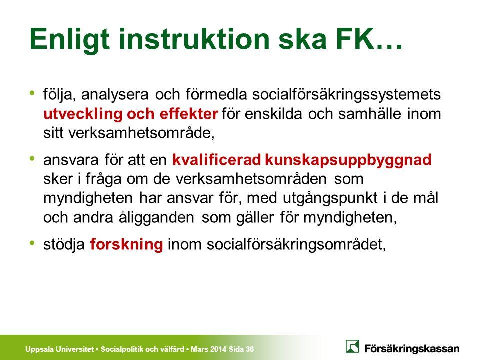 Uppsala Universitet Socialpolitik och välfärd Mars 2014 Sida 36 Enligt instruktion ska FK… följa, analysera och förmedla socialförsäkringssystemets ut