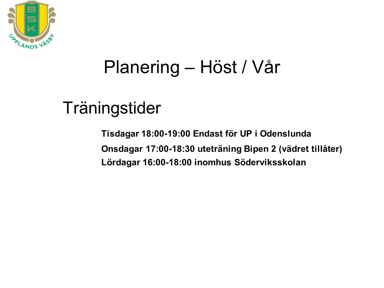 Planering – Höst / Vår Träningstider Tisdagar 18:00-19:00 Endast för UP i Odenslunda Onsdagar 17:00-18:30 uteträning Bipen 2 (vädret tillåter) Lördagar 16:00-18:00 inomhus Söderviksskolan