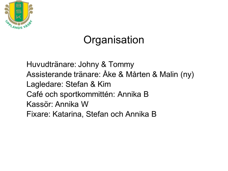 Huvudtränare: Johny & Tommy Assisterande tränare: Åke & Mårten & Malin (ny) Lagledare: Stefan & Kim Café och sportkommittén: Annika B Kassör: Annika W Fixare: Katarina, Stefan och Annika B
