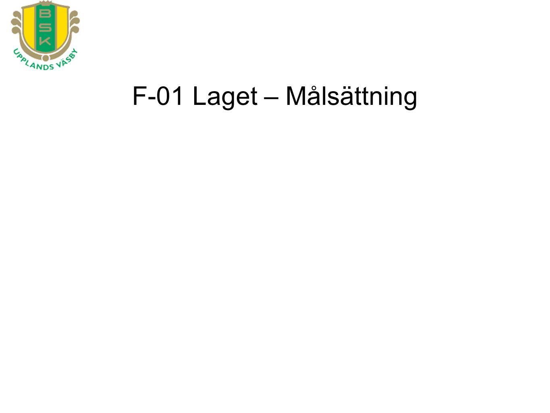 F-01 Laget – Målsättning