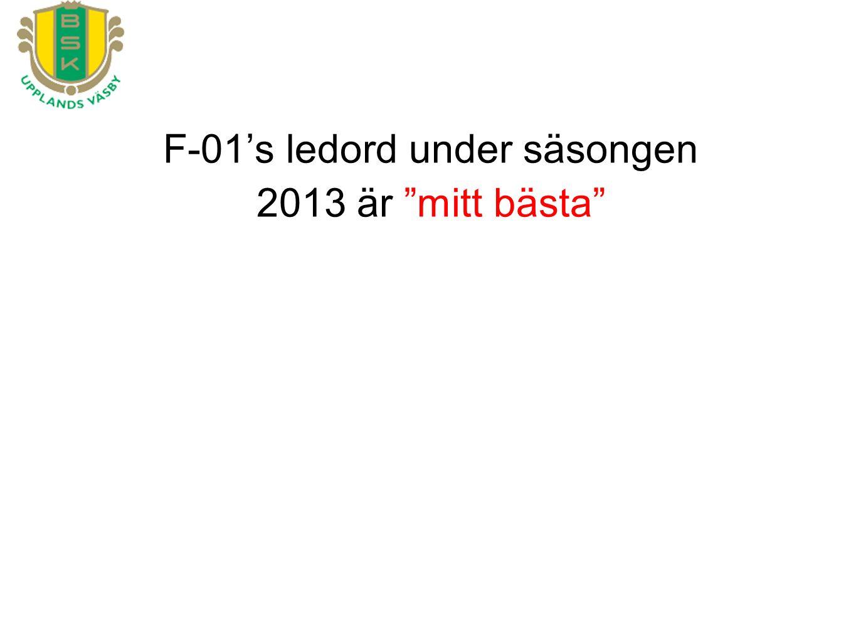 """F-01's ledord under säsongen 2013 är """"mitt bästa"""""""