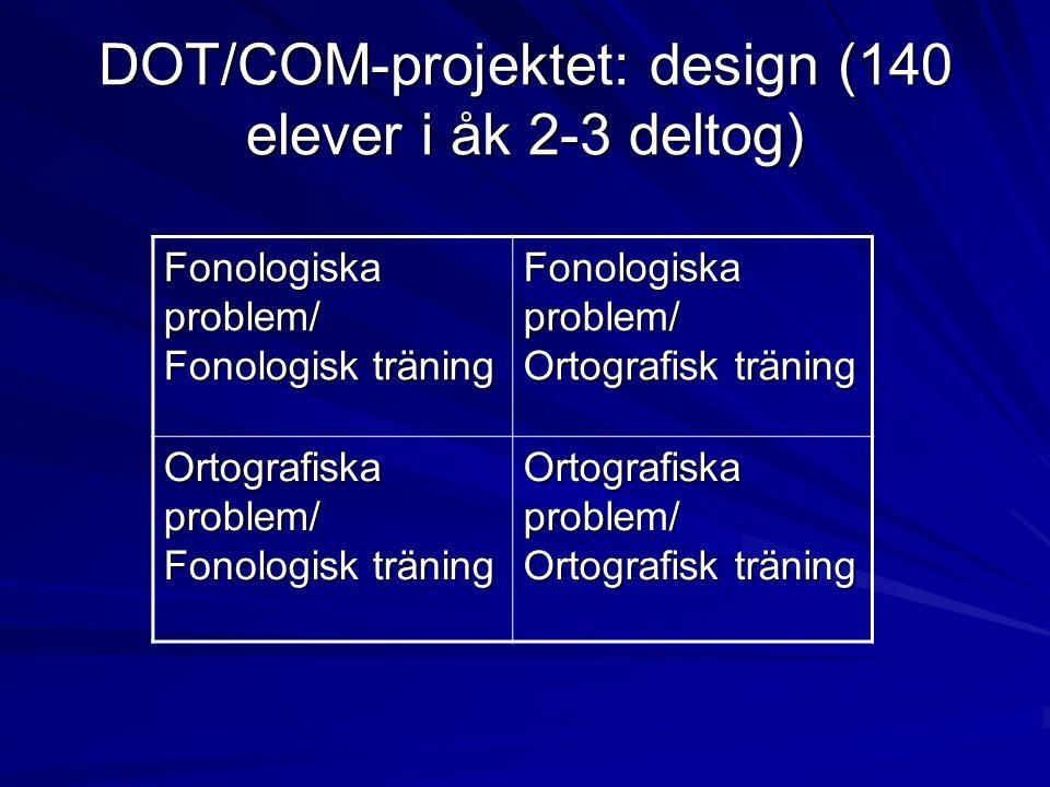 DOT/COM-projektet: design (140 elever i åk 2-3 deltog) Fonologiska problem/ Fonologisk träning Fonologiska problem/ Ortografisk träning Ortografiska problem/ Fonologisk träning Ortografiska problem/ Ortografisk träning