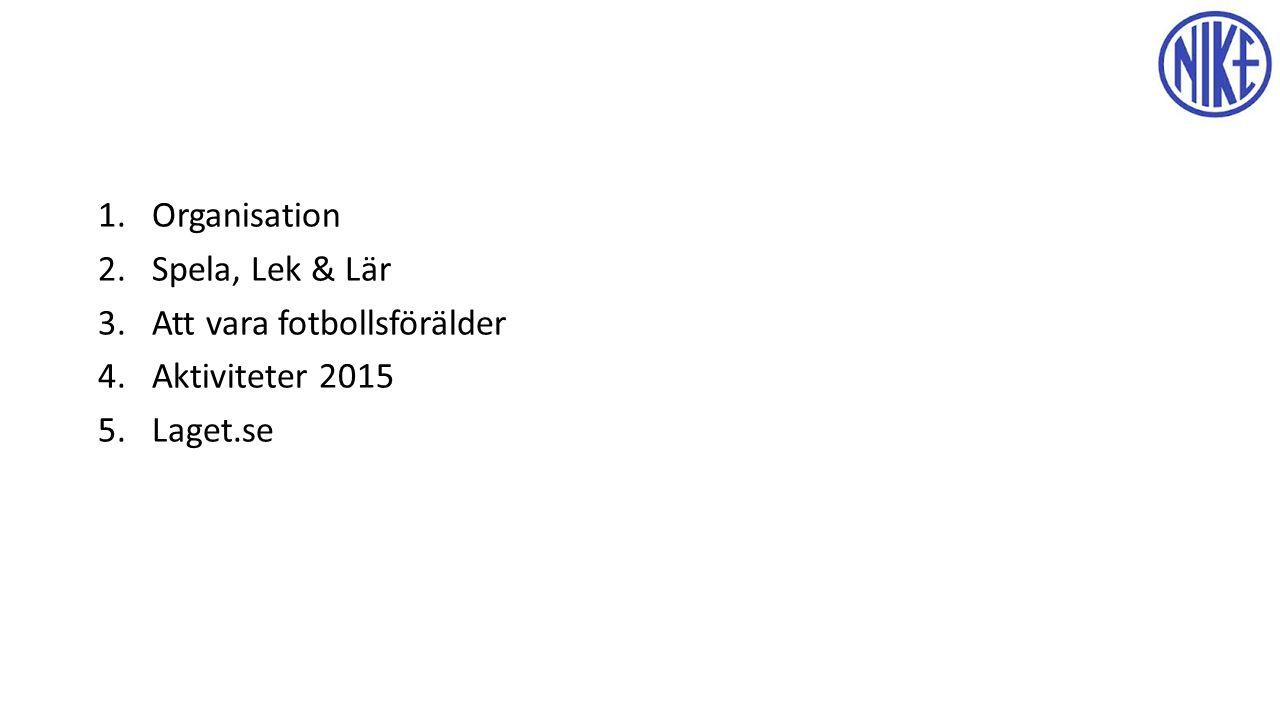 1.Organisation 2.Spela, Lek & Lär 3.Att vara fotbollsförälder 4.Aktiviteter 2015 5.Laget.se