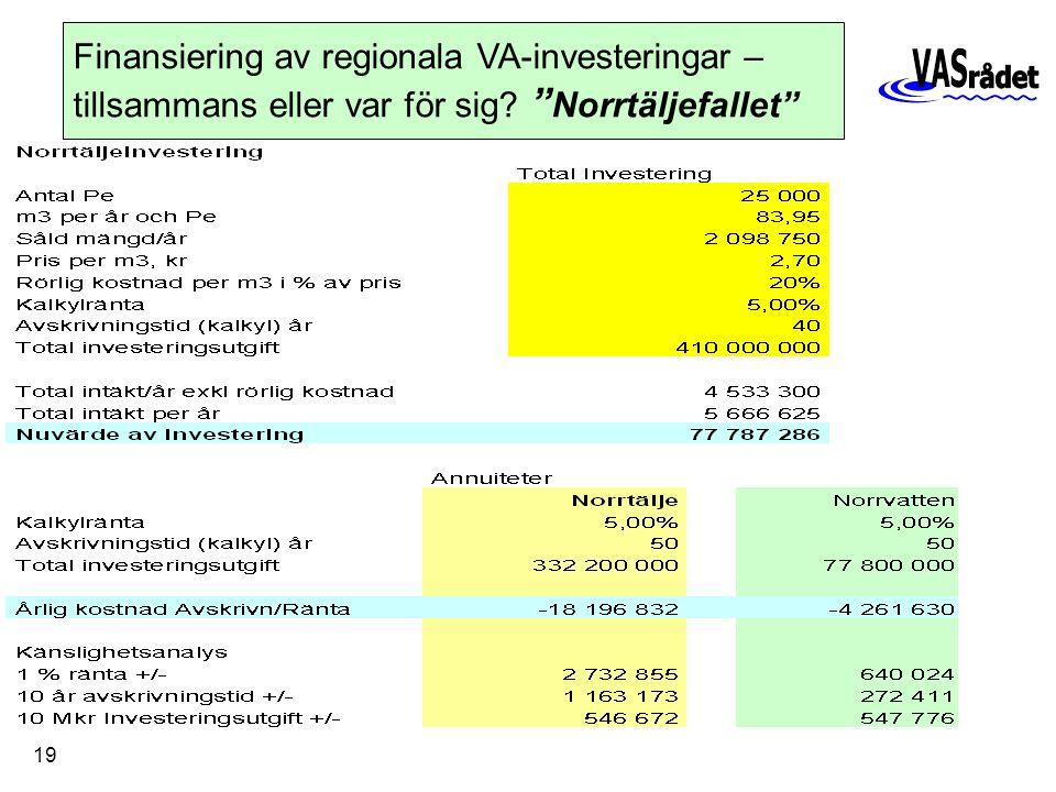 19 Finansiering av regionala VA-investeringar – tillsammans eller var för sig? Norrtäljefallet