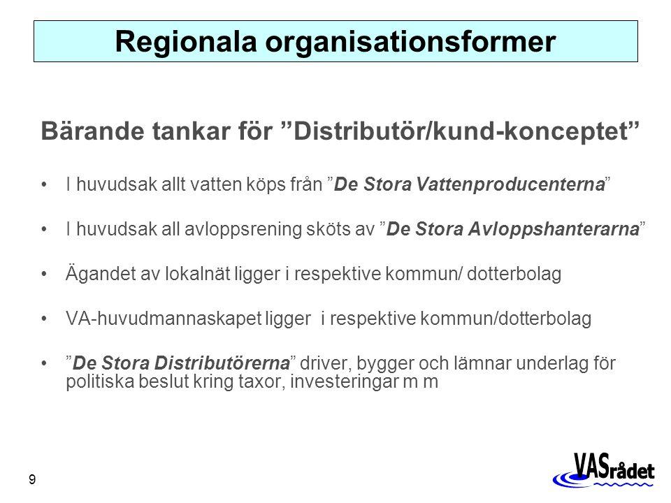 9 Bärande tankar för Distributör/kund-konceptet I huvudsak allt vatten köps från De Stora Vattenproducenterna I huvudsak all avloppsrening sköts av De Stora Avloppshanterarna Ägandet av lokalnät ligger i respektive kommun/ dotterbolag VA-huvudmannaskapet ligger i respektive kommun/dotterbolag De Stora Distributörerna driver, bygger och lämnar underlag för politiska beslut kring taxor, investeringar m m Regionala organisationsformer