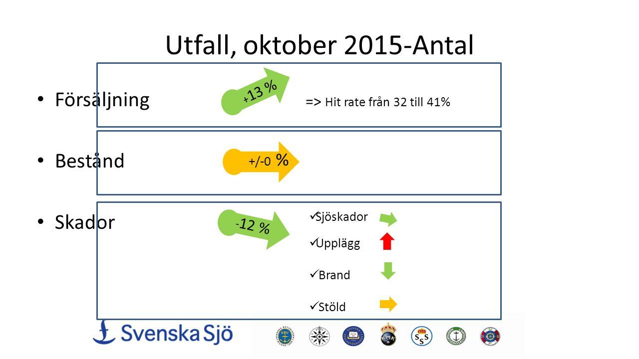 Resultatbonus 2015-Premiär .