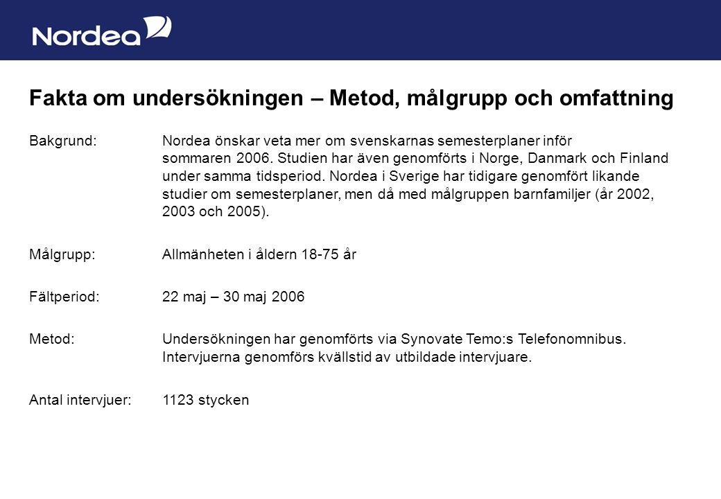 Sida 11 Fakta om undersökningen – Metod, målgrupp och omfattning Bakgrund: Nordea önskar veta mer om svenskarnas semesterplaner inför sommaren 2006.