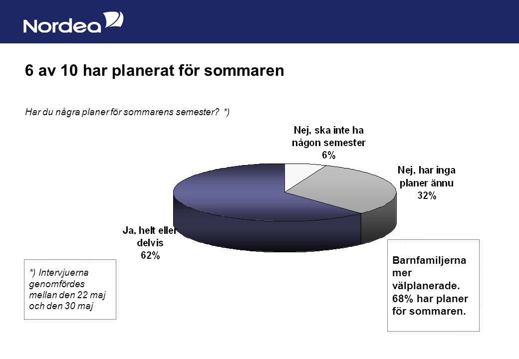 Sida 3 Sverigesemester vanligast Vart kommer du att ha semester denna sommar.