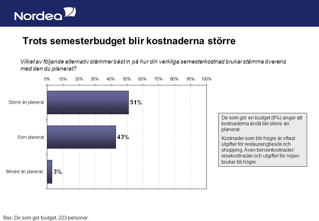 Sida 8 Trots semesterbudget blir kostnaderna större De som gör en budget (8%) anger att kostnaderna ändå blir större än planerat.
