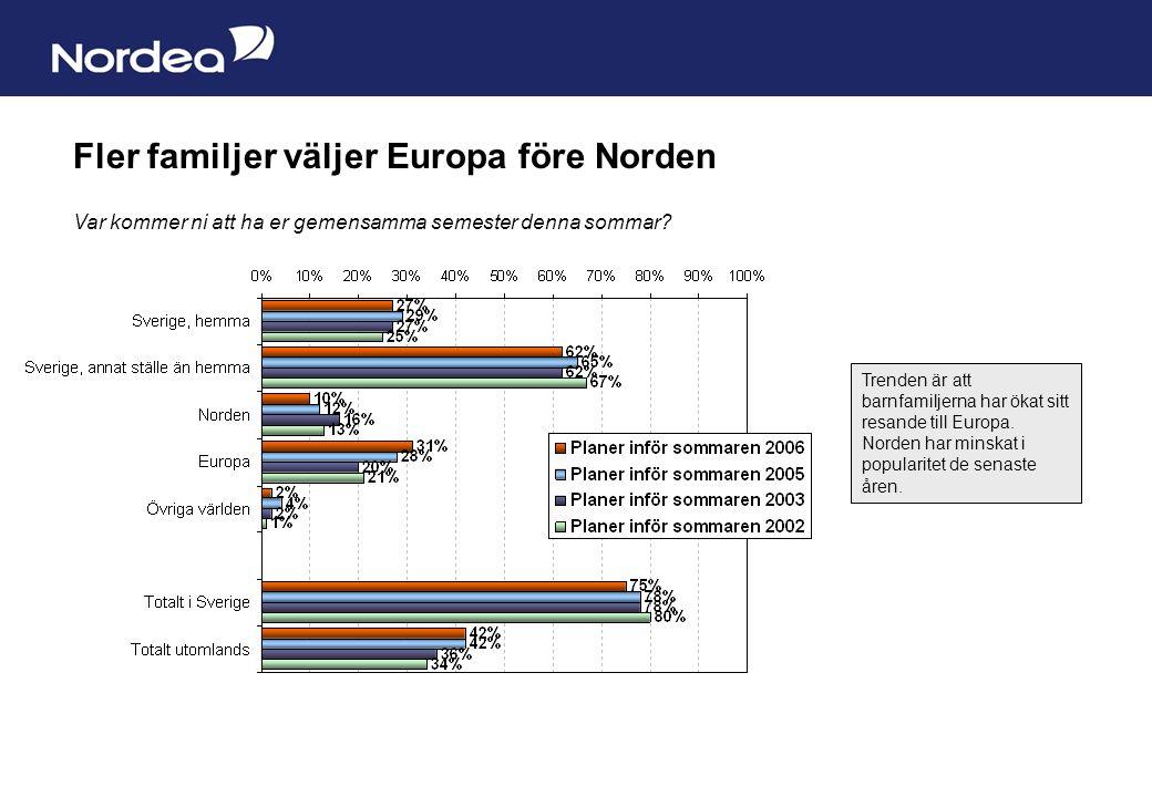 Sida 9 Fler familjer väljer Europa före Norden Trenden är att barnfamiljerna har ökat sitt resande till Europa.