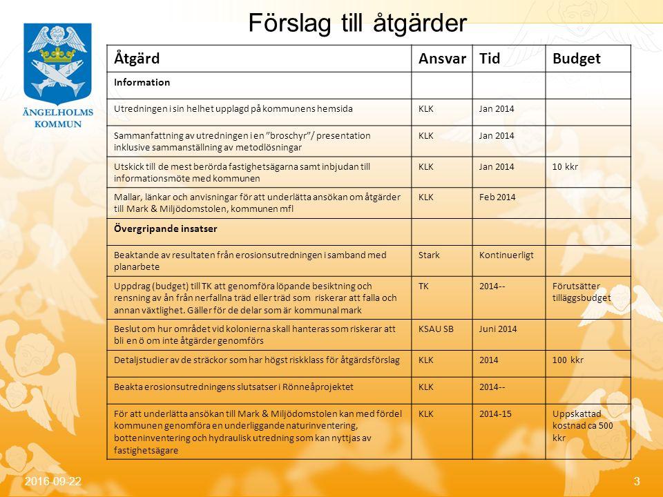 Förslag till åtgärder 2016-09-223 ÅtgärdAnsvarTidBudget Information Utredningen i sin helhet upplagd på kommunens hemsidaKLKJan 2014 Sammanfattning av utredningen i en broschyr / presentation inklusive sammanställning av metodlösningar KLKJan 2014 Utskick till de mest berörda fastighetsägarna samt inbjudan till informationsmöte med kommunen KLKJan 201410 kkr Mallar, länkar och anvisningar för att underlätta ansökan om åtgärder till Mark & Miljödomstolen, kommunen mfl KLKFeb 2014 Övergripande insatser Beaktande av resultaten från erosionsutredningen i samband med planarbete StarkKontinuerligt Uppdrag (budget) till TK att genomföra löpande besiktning och rensning av ån från nerfallna träd eller träd som riskerar att falla och annan växtlighet.