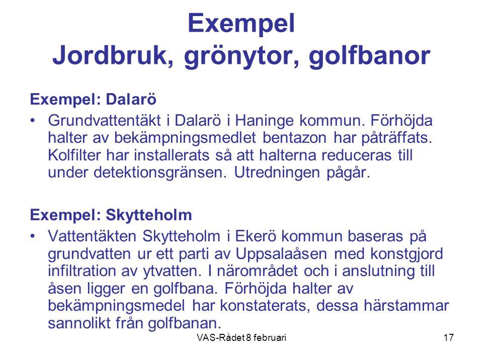 VAS-Rådet 8 februari17 Exempel Jordbruk, grönytor, golfbanor Exempel: Dalarö Grundvattentäkt i Dalarö i Haninge kommun. Förhöjda halter av bekämpnings