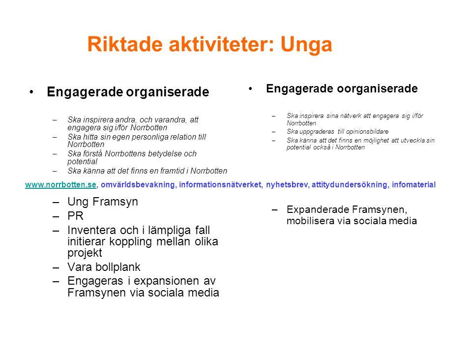 Riktade aktiviteter: Nyckelpersoner Ambassadörer - Inspirera dem till att prata om Norrbotten -Engagera sina egna nätverk i olika frågor för olika syften och ändamål t ex investeringar, konferenser, kongresser -Komma med inspel och idéer -Vara informations-noder, -Utveckla nya mötesplatser -Skapa tryck i sociala medier, facebook mm -Riktade nyhetsbrev -Inventera och skapa kontakt med befintliga nätverk -Utveckla samarbete med det befintliga Norrbottensnätverket i Stockholm -Öppna dialog och ta emot inspel och idéer -Studiebesök till länet Opinionsbildare - alla inom länet -Förstå Norrbottens betydelse när det gäller kultur, utbildning, turism och näringsliv mm -Inse det strategiska geografiska läget i Barents -Förstå Norrbottens potential och utvecklingsmöjligheter -PR -Inventera och samordna fakta, informations-, och marknadsföringsmaterial hos olika aktörer för att se om vi kan hitta former för kunskapsuppbyggnad/spridning -Medverka i seminarier, workshops Opinionsbildare - utom länet -Förstå Norrbottens betydelse när det gäller kultur, utbildning, turism och näringsliv mm -Inse det strategiska geografiska läget i Barents -Förstå Norrbottens potential och utvecklingsmöjligheter -Riktade nyhetsbrev -PR -Initiera framkantsprojekt för att lyfta förnyelse- dimensionen av Norrbotten -Studiebesök till länet www.norrbotten,sewww.norrbotten,se, omvärldsbevakning, informationsnätverket, nyhetsbrev, attitydundersökning, infomaterial