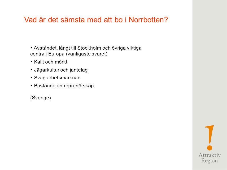  Naturen  Stillheten, lägre tempo  Årstiderna, vintern, kylan, ljuset  Friluftsliv, fritidssysselsättningar  Ren miljö, ren luft  Det geografiska läget  Människorna 1% (Sverige) Vad är det bästa med att bo i Norrbotten