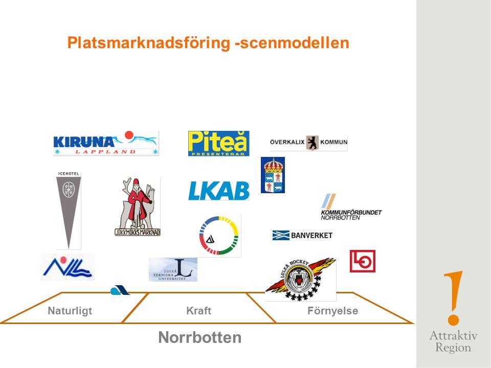 Strategi – Attraktiv Region Aktivera Norrbottensscenen Få upp aktörerna på scenen Få aktörerna att agera på scenen, ibland enskilt, ibland i samspel med andra - Engagera, påverka, motivera målgrupperna/ aktörerna: nyckelpersoner, ledare i länet och unga Fas 1, 2006-2008 Skapa en bas för att arbeta med platsmarknads- föring av Norrbotten Hitta en organisatorisk struktur som involverar de viktigaste aktörerna Skapa fasta kanaler och grundlägga de viktigaste nätverken Fas 2, 2009-2011