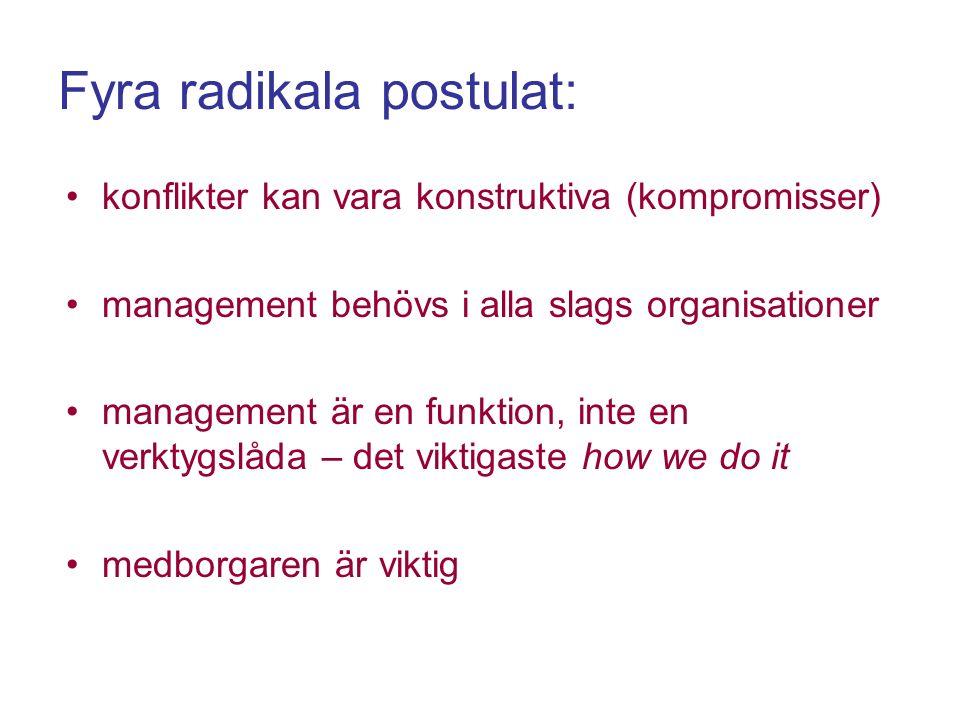 Fyra radikala postulat: konflikter kan vara konstruktiva (kompromisser) management behövs i alla slags organisationer management är en funktion, inte