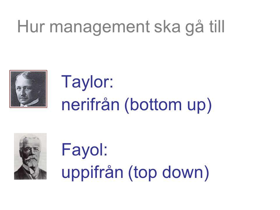 Hur management ska gå till Taylor: nerifrån (bottom up) Fayol: uppifrån (top down)