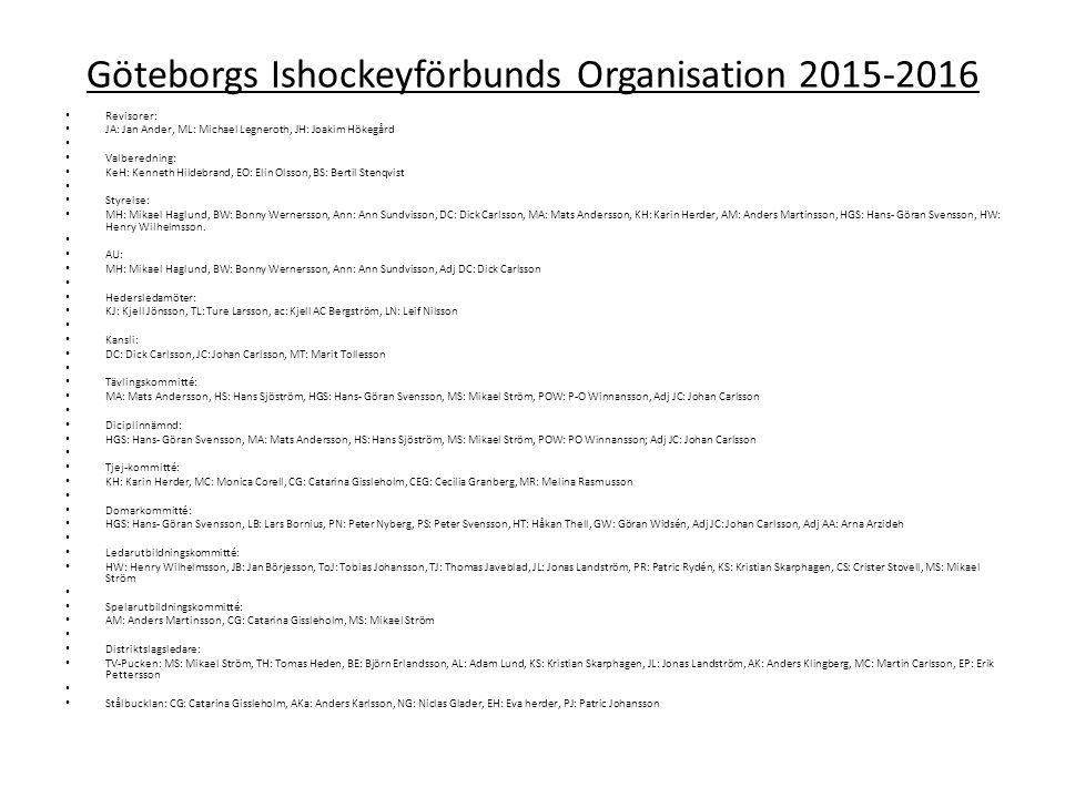 Göteborgs Ishockeyförbunds Organisation 2015-2016 Revisorer: JA: Jan Ander, ML: Michael Legneroth, JH: Joakim Hökegård Valberedning: KeH: Kenneth Hildebrand, EO: Elin Olsson, BS: Bertil Stenqvist Styrelse: MH: Mikael Haglund, BW: Bonny Wernersson, Ann: Ann Sundvisson, DC: Dick Carlsson, MA: Mats Andersson, KH: Karin Herder, AM: Anders Martinsson, HGS: Hans- Göran Svensson, HW: Henry Wilhelmsson.