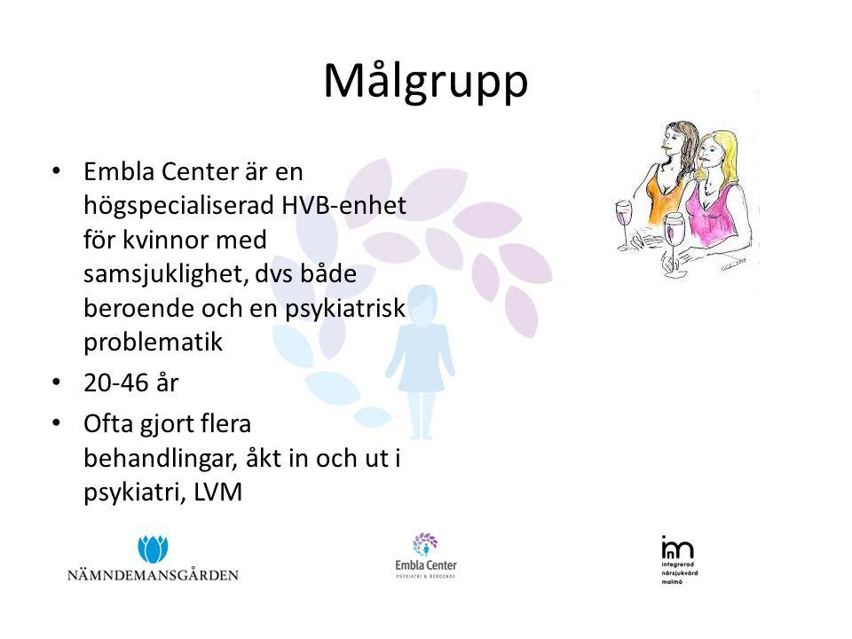 Målgrupp Embla Center är en högspecialiserad HVB-enhet för kvinnor med samsjuklighet, dvs både beroende och en psykiatrisk problematik 20-46 år Ofta gjort flera behandlingar, åkt in och ut i psykiatri, LVM