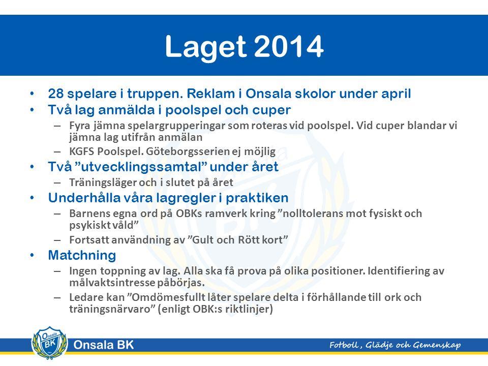 Övriga läger under 2014 genom OBK -Påsk Elite Camp, 14-16/4 -Fotbollsskolan i Juni, 16-19 juni (de 4 första dagarna i midsommarveckan) -Elite Camp Augusti, 13-15/8 -Dessa läger anordnas av OBK.
