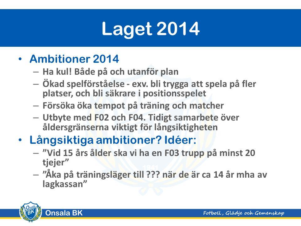 Ambitioner 2014 – Ha kul.Både på och utanför plan – Ökad spelförståelse - exv.