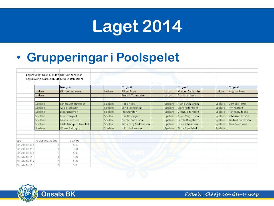 Grupperingar i Poolspelet Laget 2014