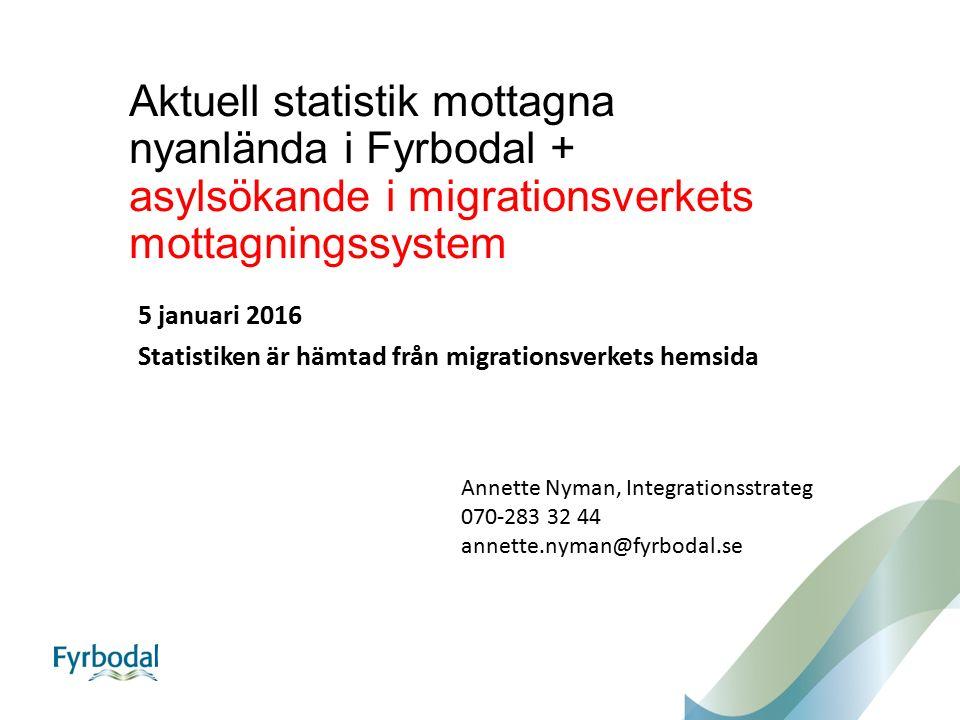 Aktuell statistik mottagna nyanlända i Fyrbodal + asylsökande i migrationsverkets mottagningssystem 5 januari 2016 Statistiken är hämtad från migrationsverkets hemsida Annette Nyman, Integrationsstrateg 070-283 32 44 annette.nyman@fyrbodal.se