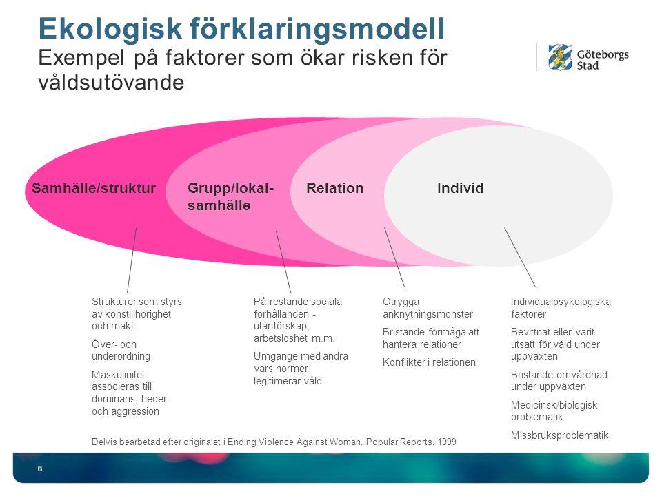 Ekologisk förklaringsmodell Exempel på faktorer som ökar risken för våldsutövande 8 Strukturer som styrs av könstillhörighet och makt Över- och underordning Maskulinitet associeras till dominans, heder och aggression Påfrestande sociala förhållanden - utanförskap, arbetslöshet m.m.