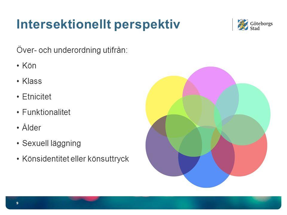 Intersektionellt perspektiv 9 Över- och underordning utifrån: Kön Klass Etnicitet Funktionalitet Ålder Sexuell läggning Könsidentitet eller könsuttryck