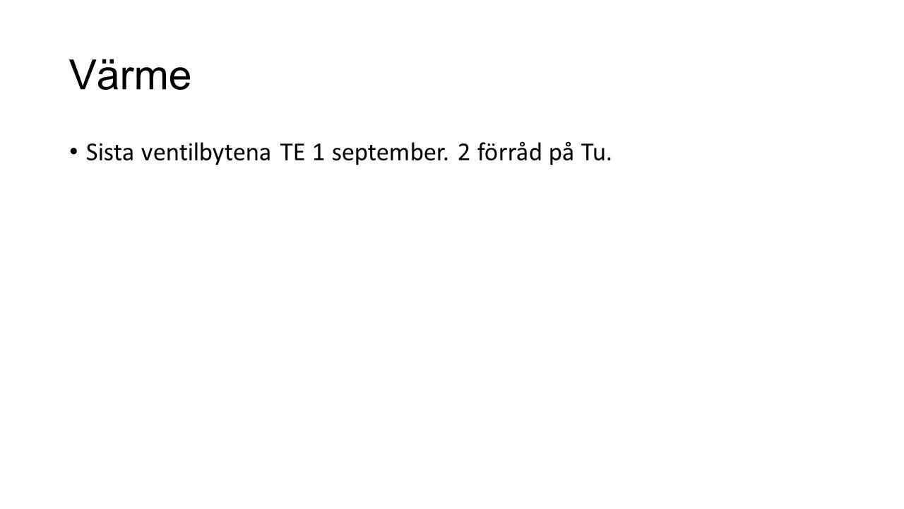 Värme Sista ventilbytena TE 1 september. 2 förråd på Tu.