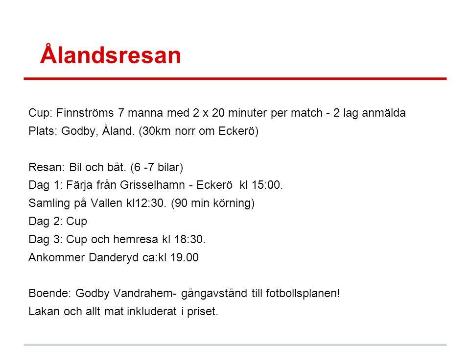 Ålandsresan Cup: Finnströms 7 manna med 2 x 20 minuter per match - 2 lag anmälda Plats: Godby, Åland.