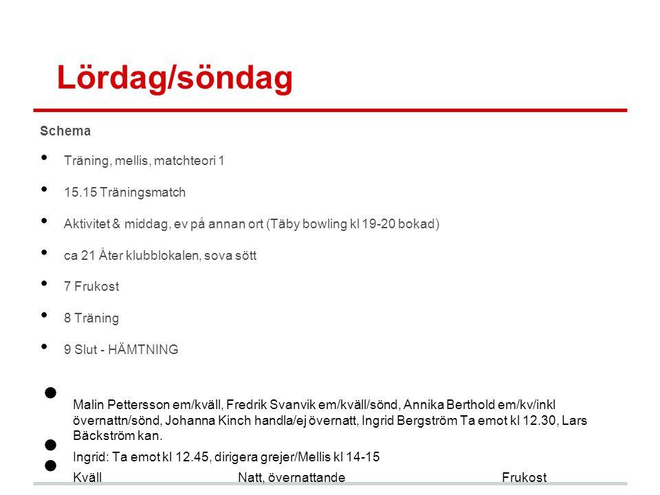 Lördag/söndag Schema Träning, mellis, matchteori 1 15.15 Träningsmatch Aktivitet & middag, ev på annan ort (Täby bowling kl 19-20 bokad) ca 21 Åter klubblokalen, sova sött 7 Frukost 8 Träning 9 Slut - HÄMTNING Malin Pettersson em/kväll, Fredrik Svanvik em/kväll/sönd, Annika Berthold em/kv/inkl övernattn/sönd, Johanna Kinch handla/ej övernatt, Ingrid Bergström Ta emot kl 12.30, Lars Bäckström kan.